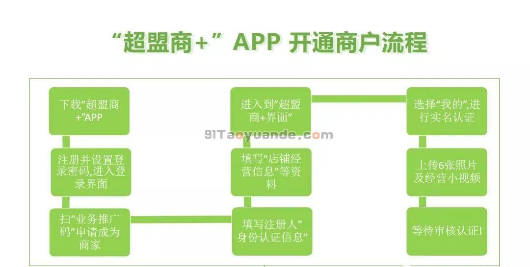 超盟商+APP下载及安装流程